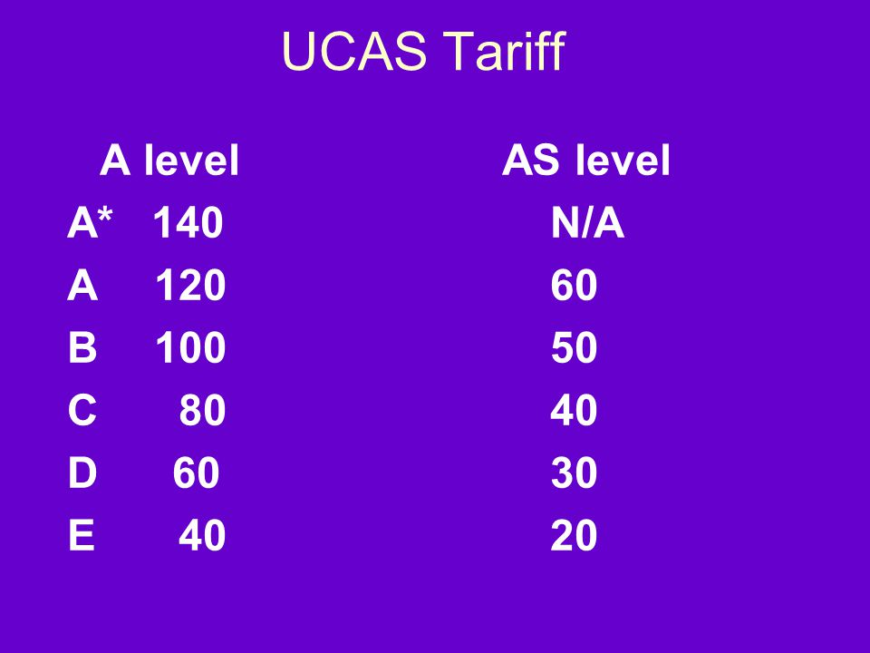 UCAS Tariff A levelAS level A* 140 N/A A120 60 B100 50 C 80 40 D 60 30 E 40 20