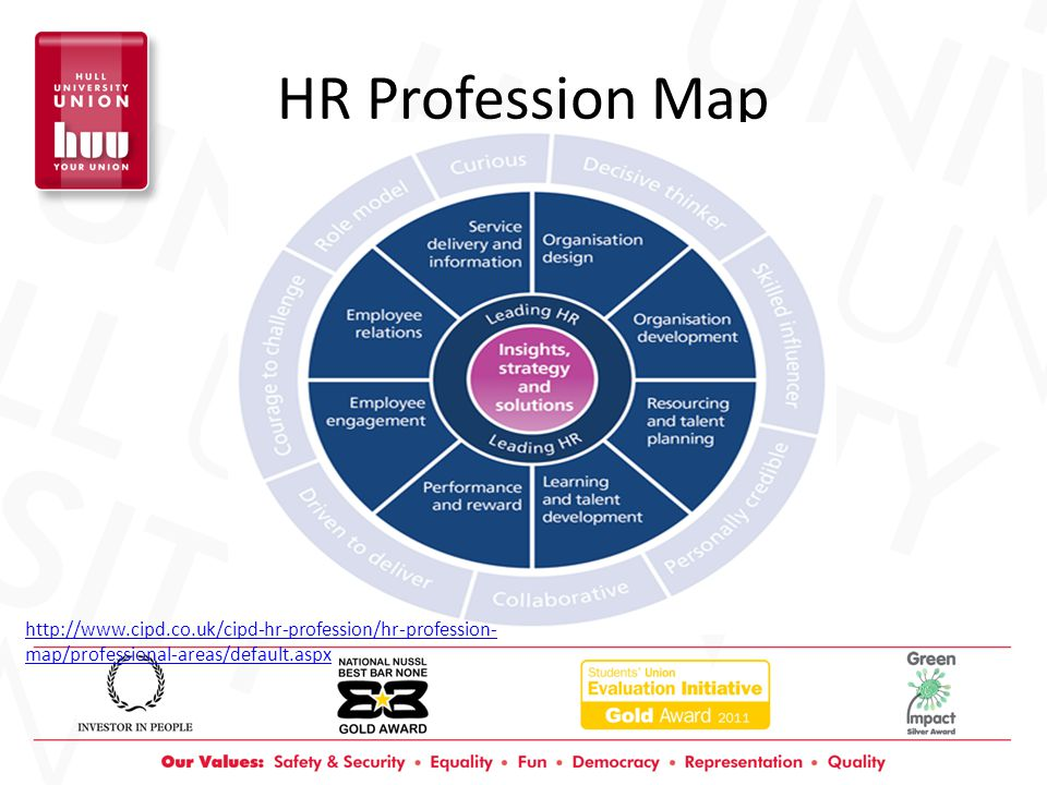 HR Profession Map http://www.cipd.co.uk/cipd-hr-profession/hr-profession- map/professional-areas/default.aspx
