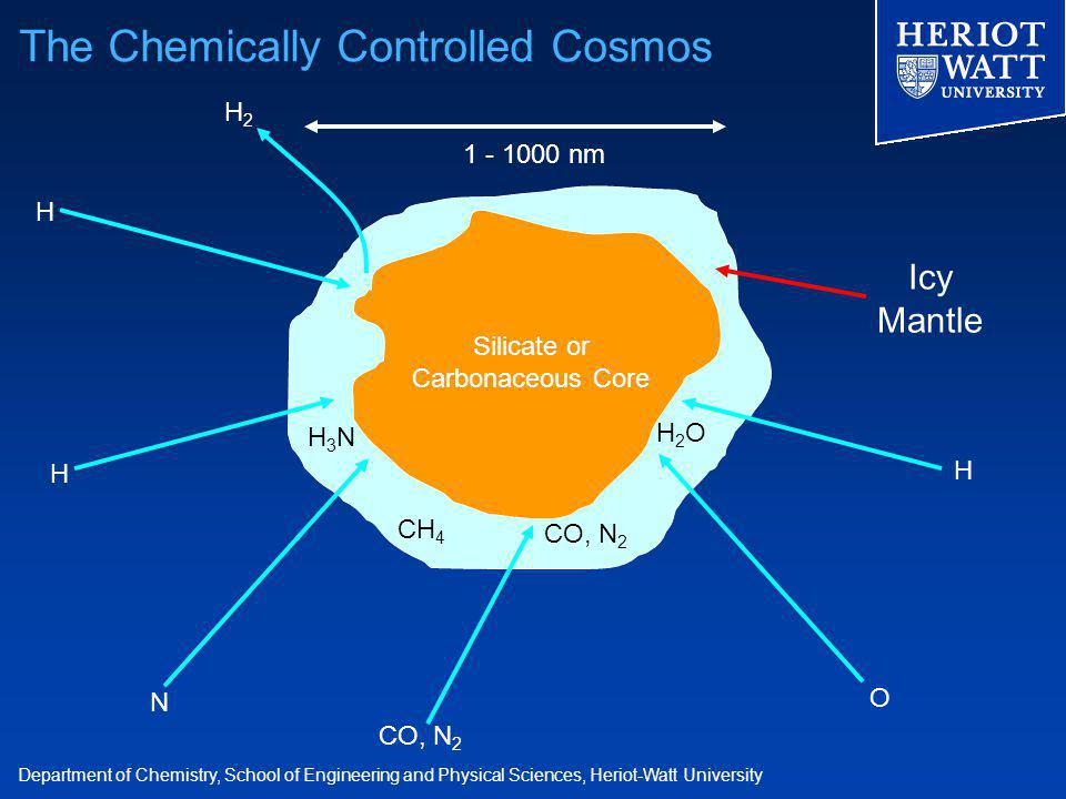 Department of Chemistry, School of Engineering and Physical Sciences, Heriot-Watt University CH 4 Icy Mantle The Chemically Controlled Cosmos H H2H2 H
