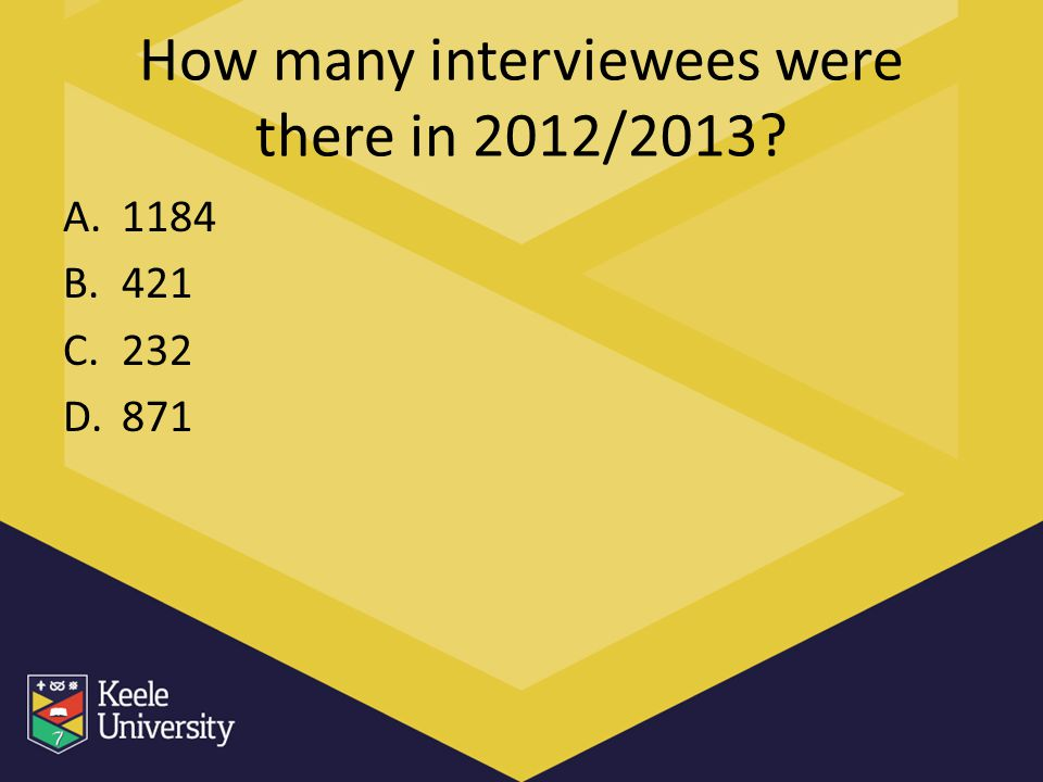 How many interviewees were there in 2012/2013? A.1184 B.421 C.232 D.871