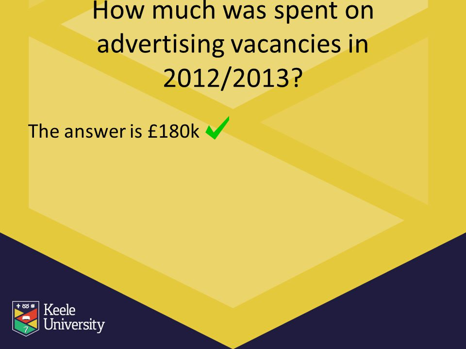 How much was spent on advertising vacancies in 2012/2013? The answer is £180k