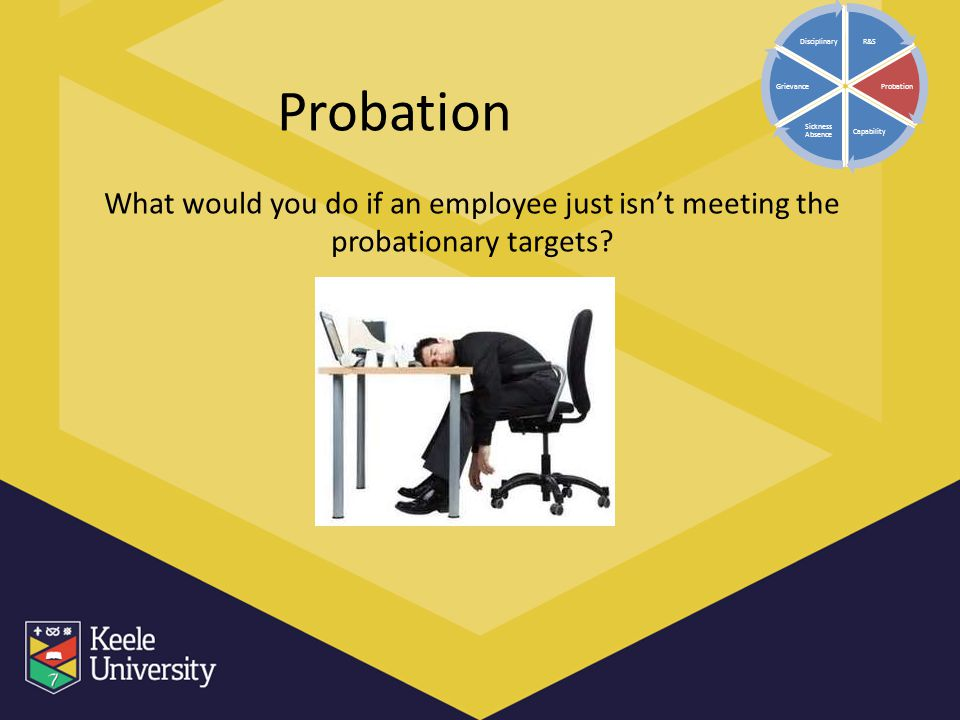 Probation What would you do if an employee just isn't meeting the probationary targets? R&S Probation Capability Sickness Absence Grievance Disciplina