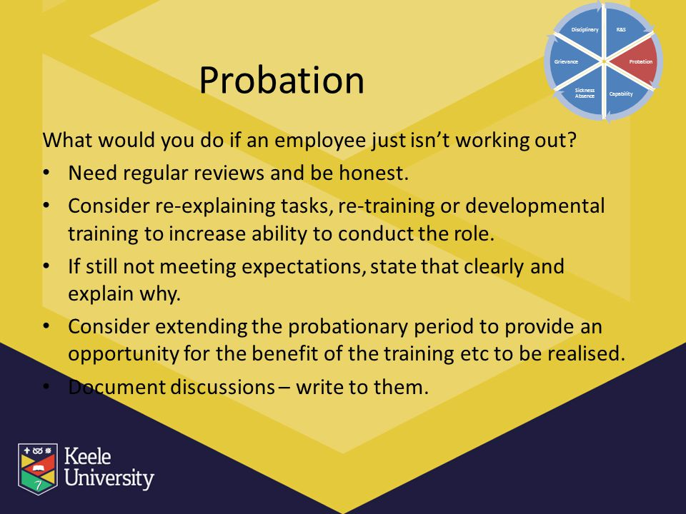 Probation What would you do if an employee just isn't working out? Need regular reviews and be honest. Consider re-explaining tasks, re-training or de