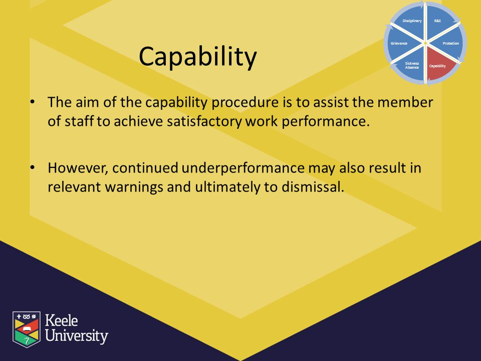 Capability The aim of the capability procedure is to assist the member of staff to achieve satisfactory work performance. However, continued underperf