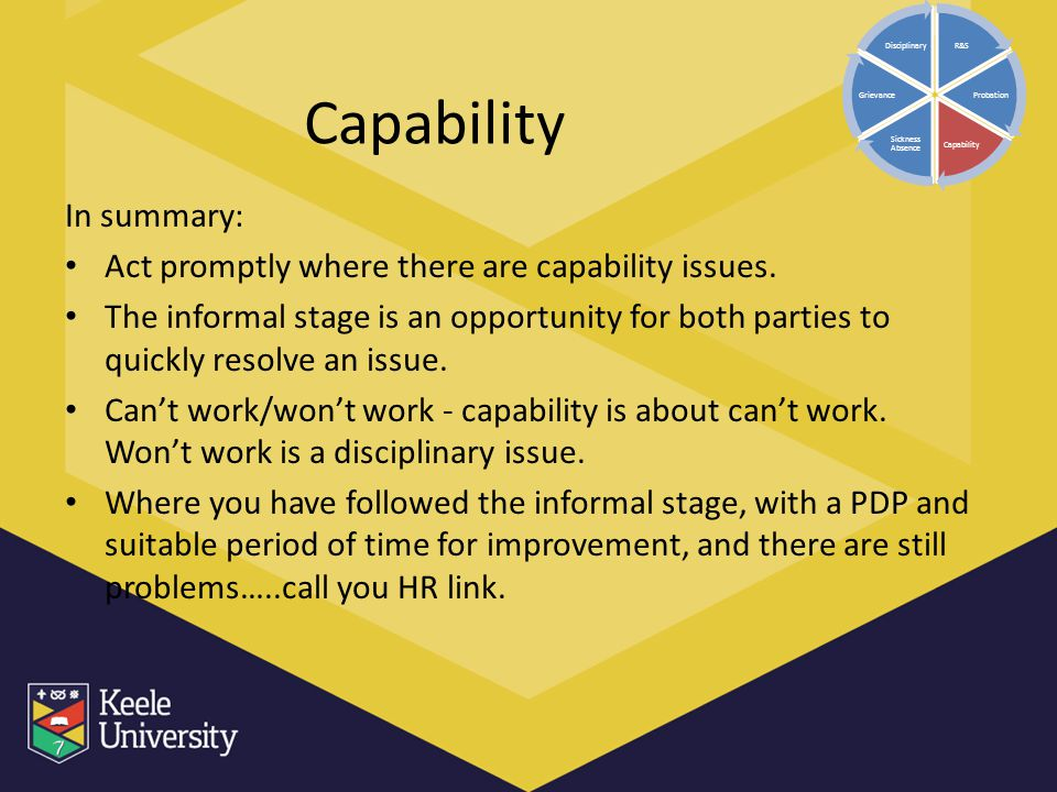 Capability In summary: Act promptly where there are capability issues. The informal stage is an opportunity for both parties to quickly resolve an iss