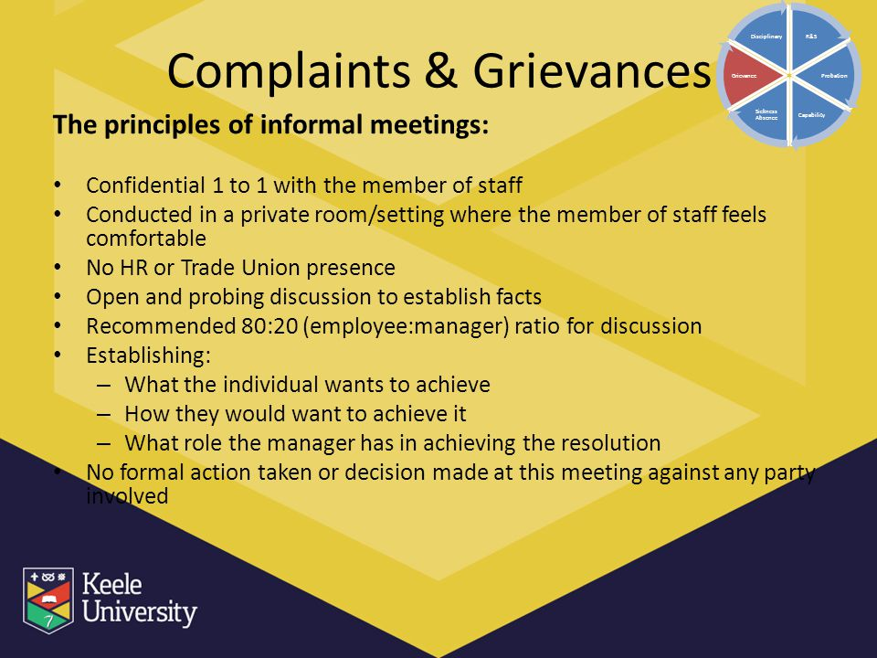 Complaints & Grievances The principles of informal meetings: Confidential 1 to 1 with the member of staff Conducted in a private room/setting where th