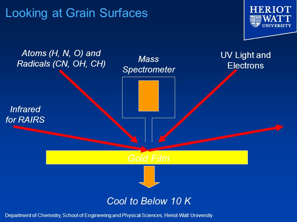 Department of Chemistry, School of Engineering and Physical Sciences, Heriot-Watt University Gold Film Cool to Below 10 K Infrared for RAIRS Mass Spectrometer Atoms (H, N, O) and Radicals (CN, OH, CH) UV Light and Electrons Looking at Grain Surfaces