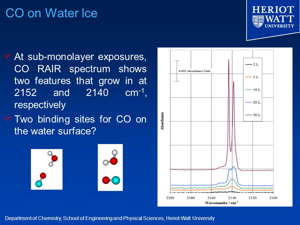 Department of Chemistry, School of Engineering and Physical Sciences, Heriot-Watt University  At sub-monolayer exposures, CO RAIR spectrum shows two
