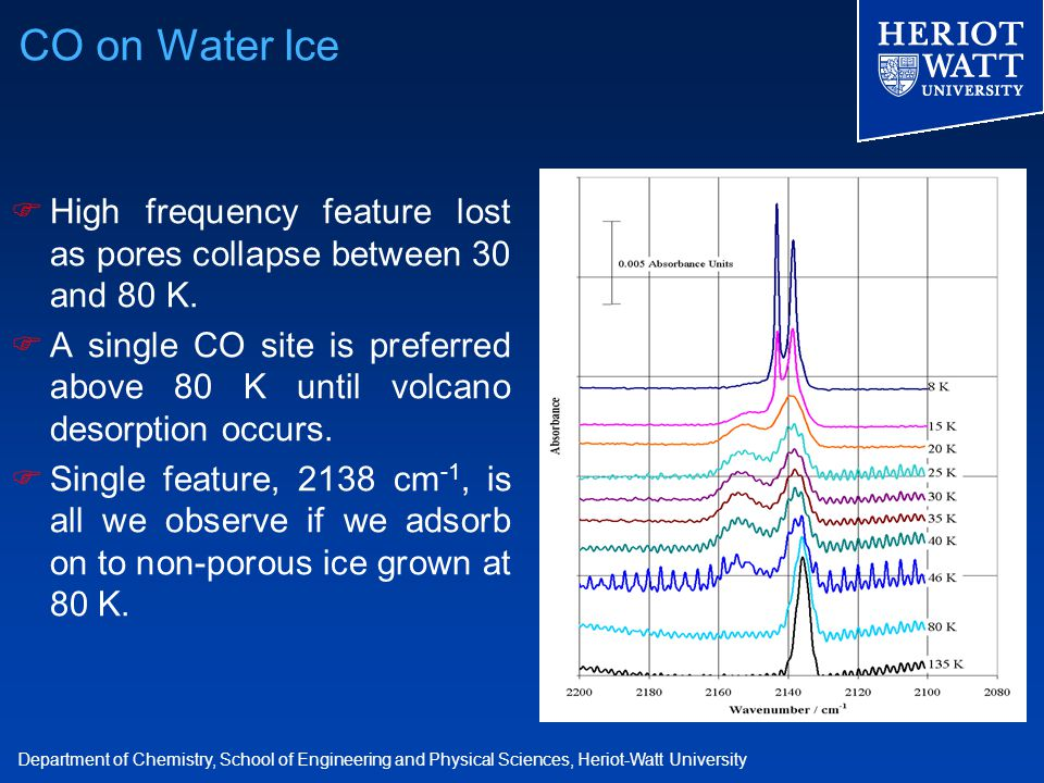 Department of Chemistry, School of Engineering and Physical Sciences, Heriot-Watt University  High frequency feature lost as pores collapse between 30 and 80 K.
