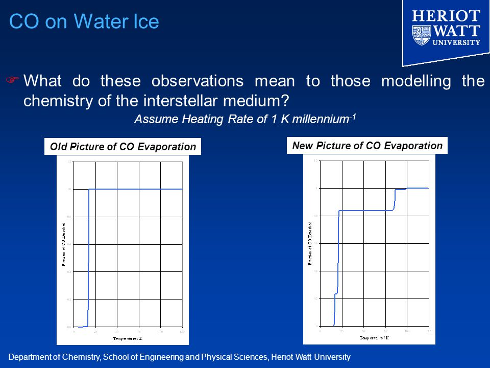 Department of Chemistry, School of Engineering and Physical Sciences, Heriot-Watt University  What do these observations mean to those modelling the