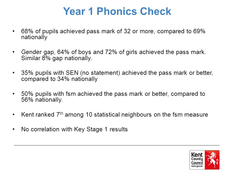 Year 1 Phonics Check 68% of pupils achieved pass mark of 32 or more, compared to 69% nationally Gender gap, 64% of boys and 72% of girls achieved the