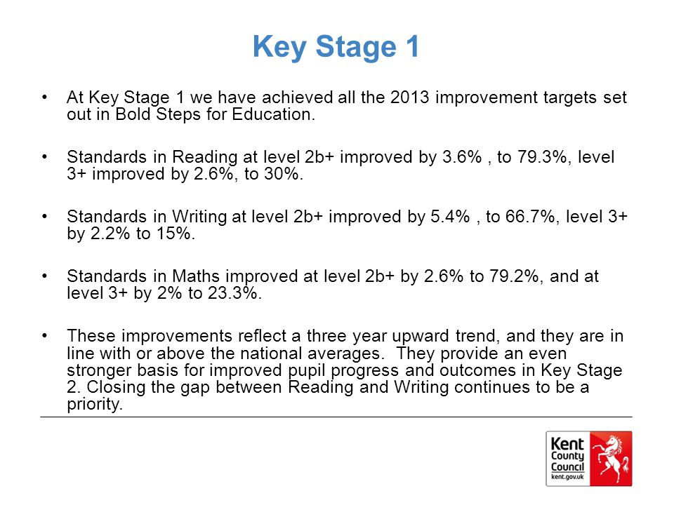 Key Stage 1 At Key Stage 1 we have achieved all the 2013 improvement targets set out in Bold Steps for Education. Standards in Reading at level 2b+ im