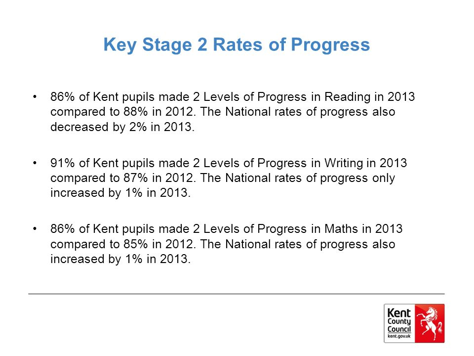 Key Stage 2 Rates of Progress 86% of Kent pupils made 2 Levels of Progress in Reading in 2013 compared to 88% in 2012. The National rates of progress