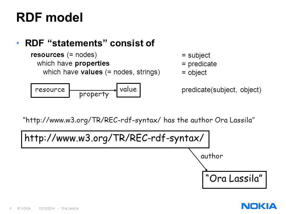 4 © NOKIA 10/12/2014 - Ora Lassila RDF model RDF statements consist of resources (= nodes) which have properties which have values (= nodes, strings) http://www.w3.org/TR/REC-rdf-syntax/ Ora Lassila author = subject = predicate = object predicate(subject, object) http://www.w3.org/TR/REC-rdf-syntax/ has the author Ora Lassila resource value property