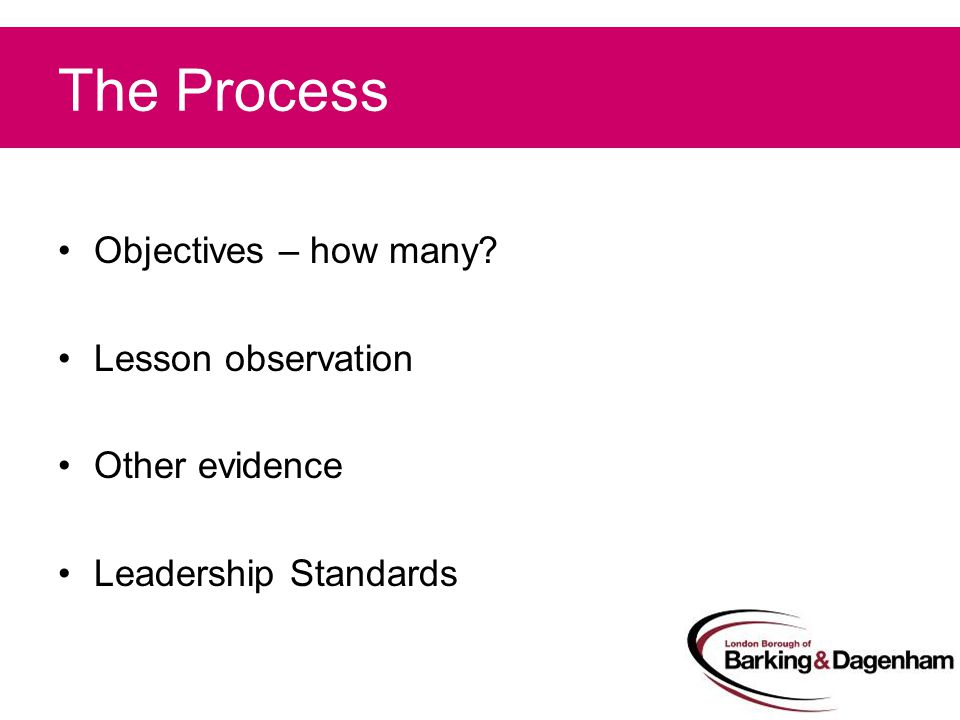 The Process Objectives – how many Lesson observation Other evidence Leadership Standards