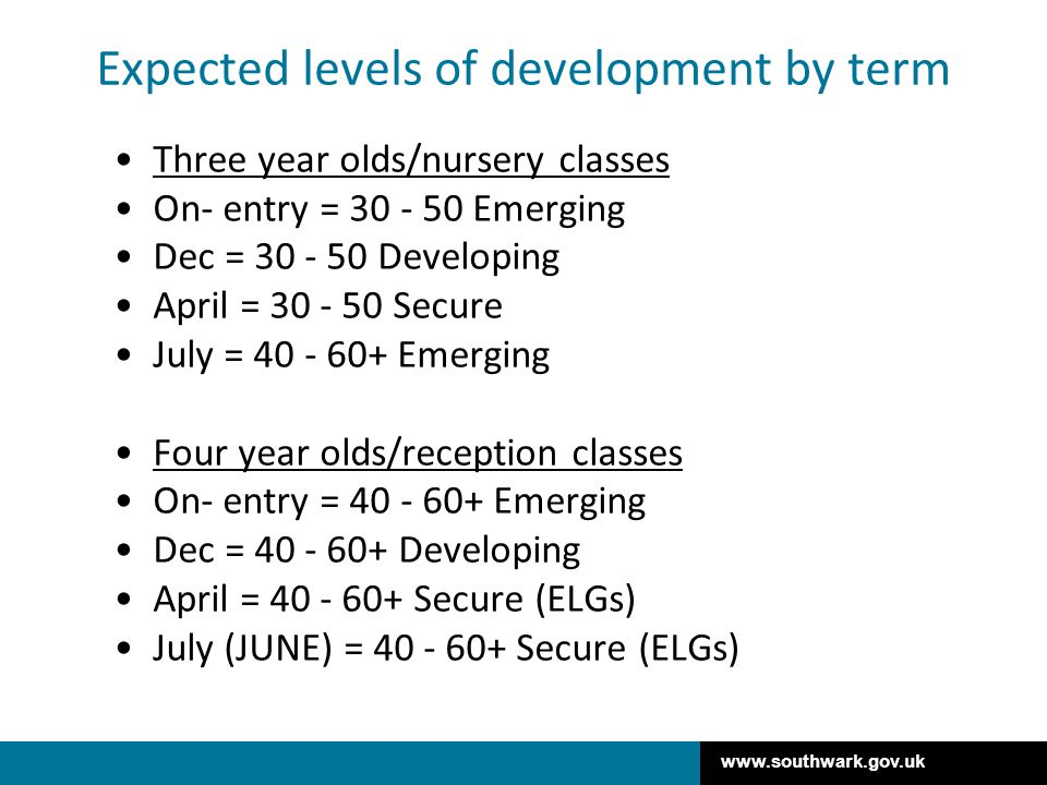 www.southwark.gov.uk Expected levels of development by term Three year olds/nursery classes On- entry = 30 - 50 Emerging Dec = 30 - 50 Developing Apri