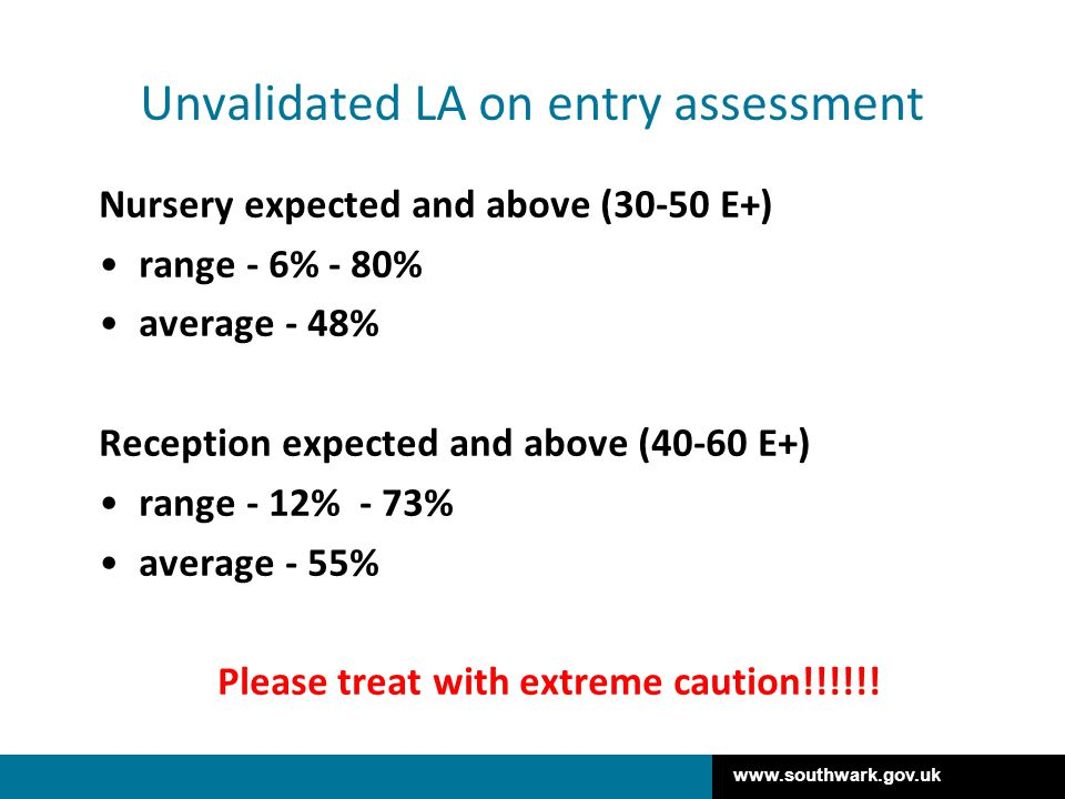 www.southwark.gov.uk Unvalidated LA on entry assessment Nursery expected and above (30-50 E+) range - 6% - 80% average - 48% Reception expected and ab
