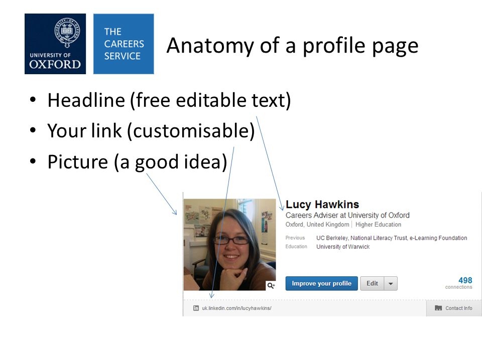 Anatomy of a profile page Headline (free editable text) Your link (customisable) Picture (a good idea)