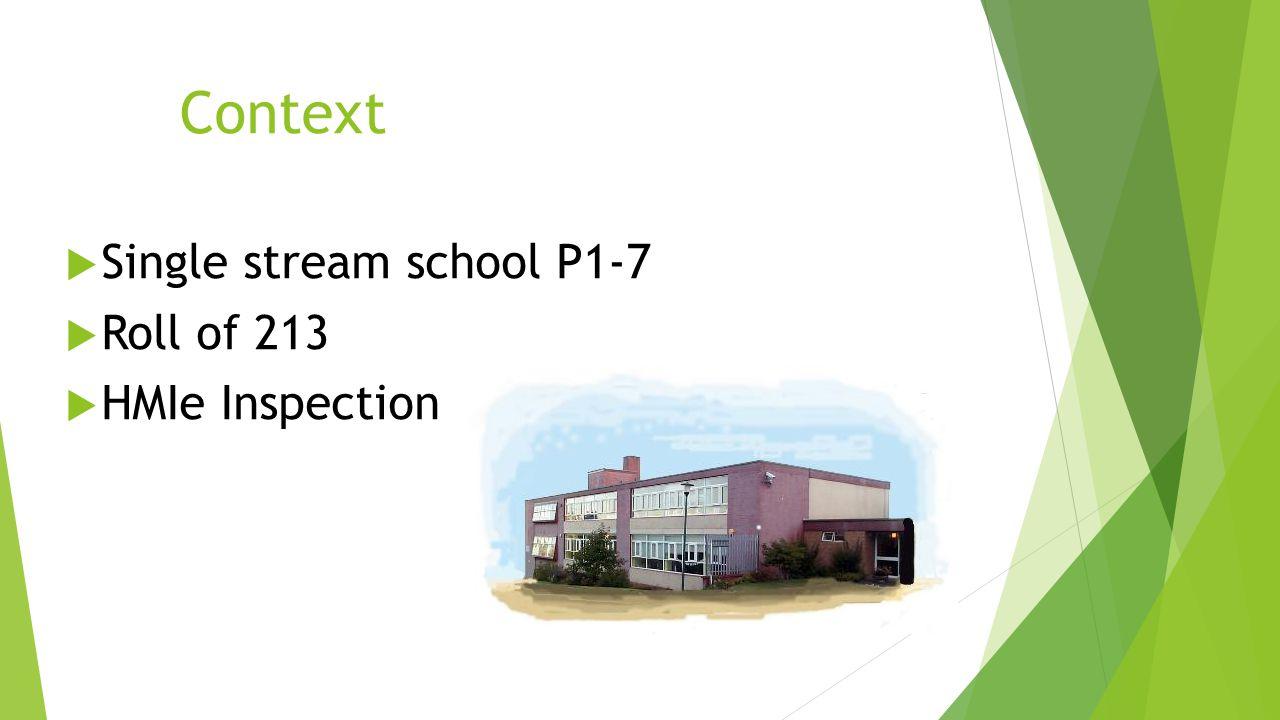 Context  Single stream school P1-7  Roll of 213  HMIe Inspection February 2013