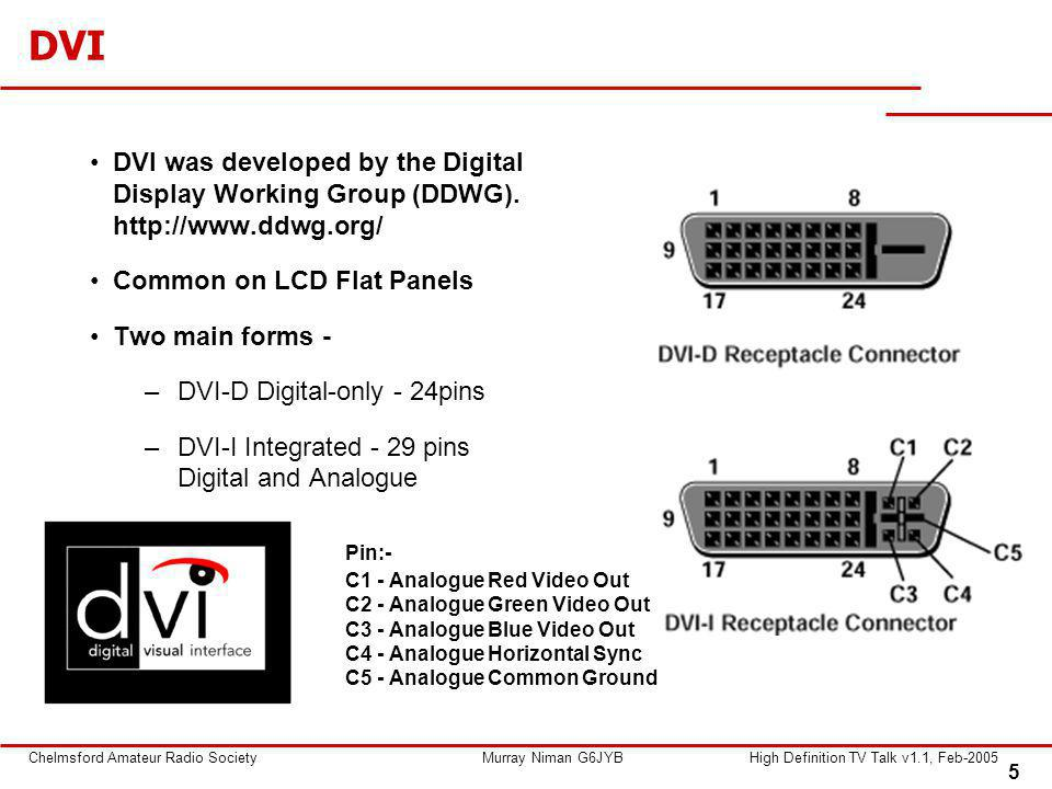 5 Chelmsford Amateur Radio SocietyMurray Niman G6JYBHigh Definition TV Talk v1.1, Feb-2005 DVI DVI was developed by the Digital Display Working Group (DDWG).