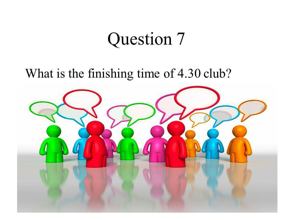 Question 7 What is the finishing time of 4.30 club?
