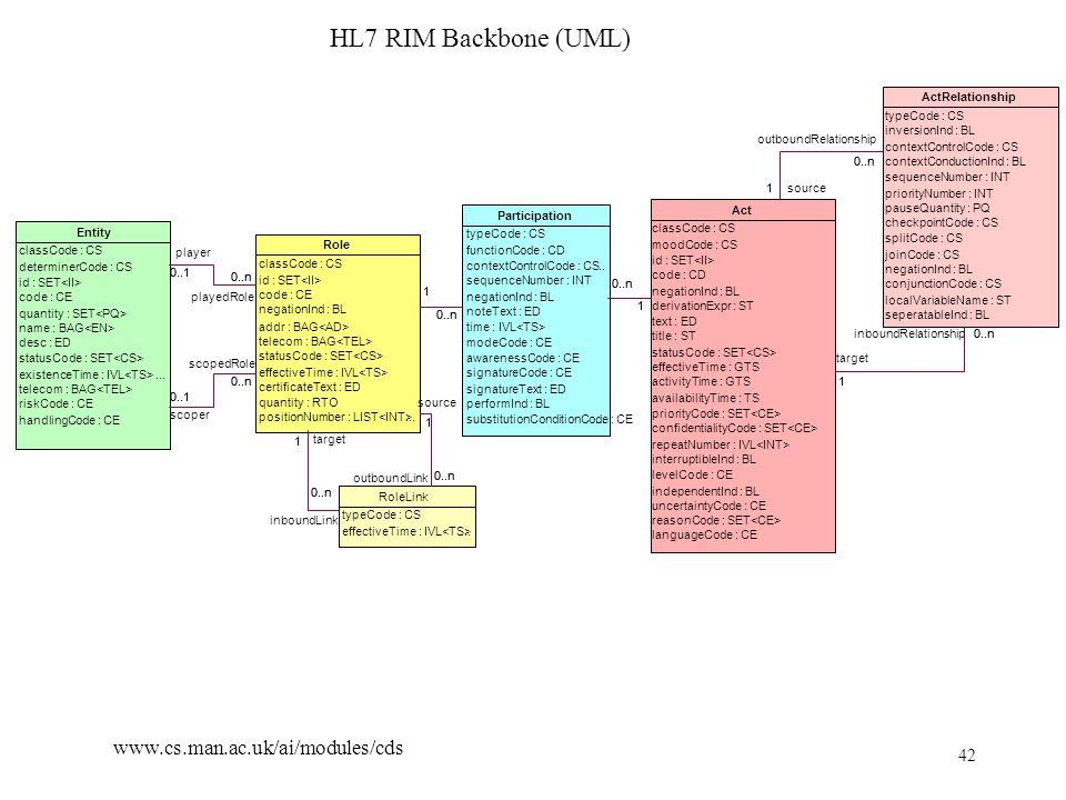 42 www.cs.man.ac.uk/ai/modules/cds HL7 RIM Backbone (UML)