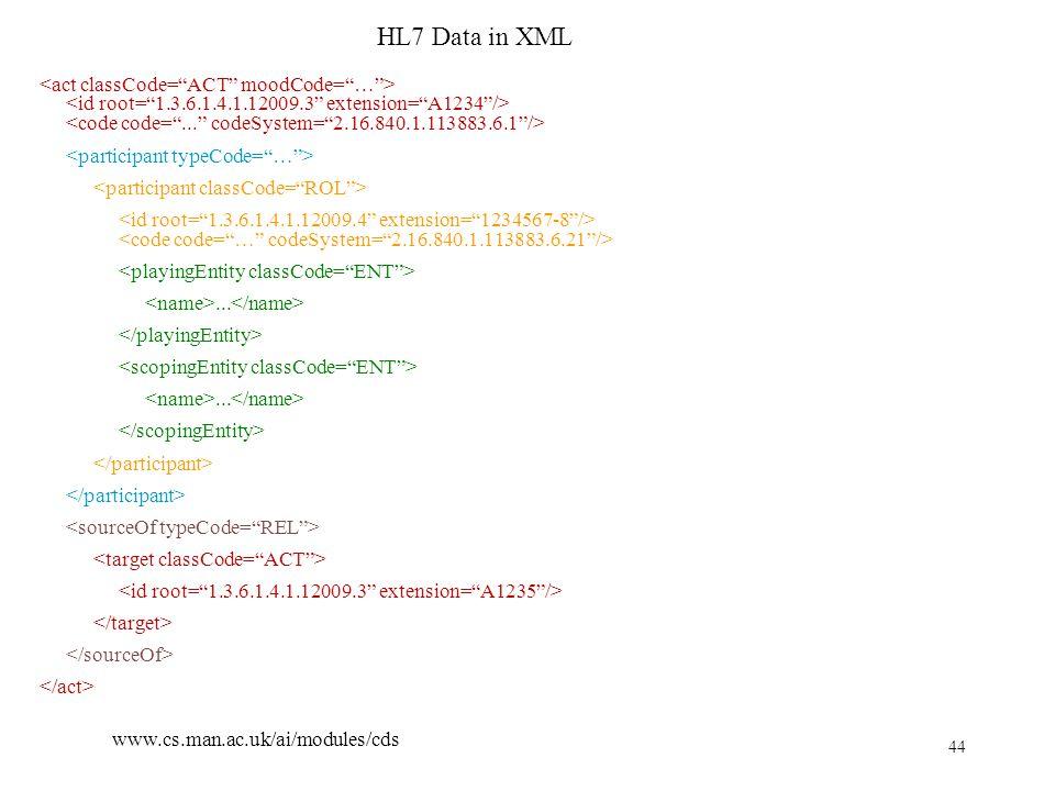 44 www.cs.man.ac.uk/ai/modules/cds HL7 Data in XML......