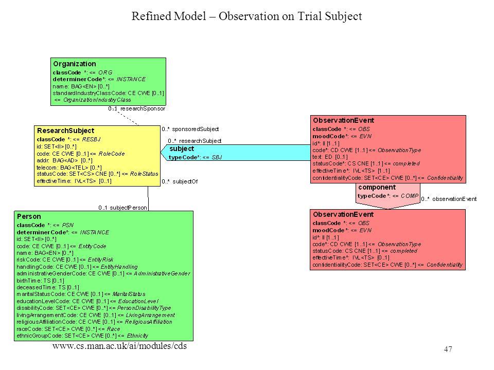 47 www.cs.man.ac.uk/ai/modules/cds Refined Model – Observation on Trial Subject