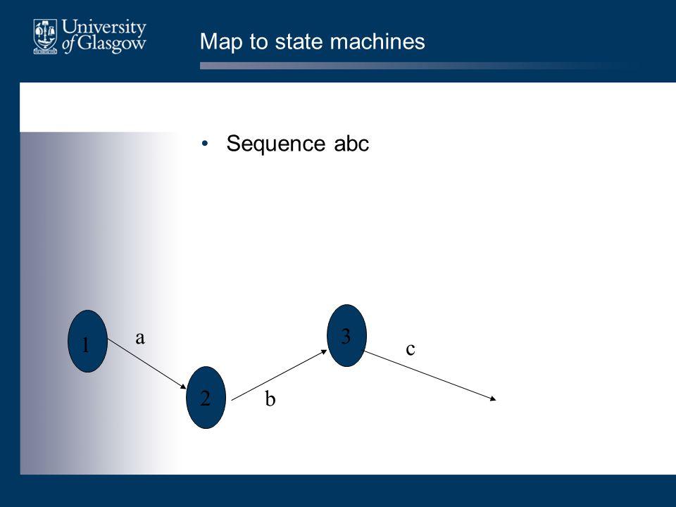 Map alternation A|x|p A x p