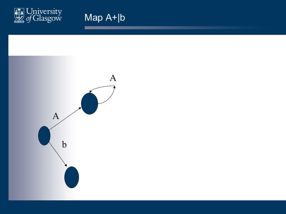 Map A+|b A A b
