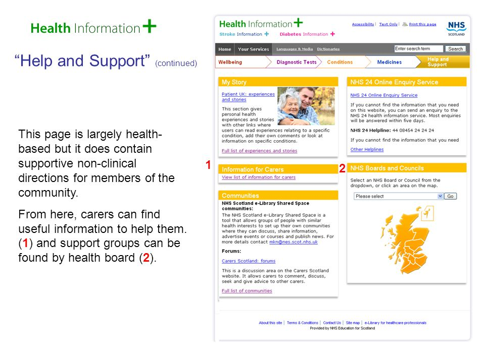Help and Support (continued) 1 2 This page is largely health- based but it does contain supportive non-clinical directions for members of the community.