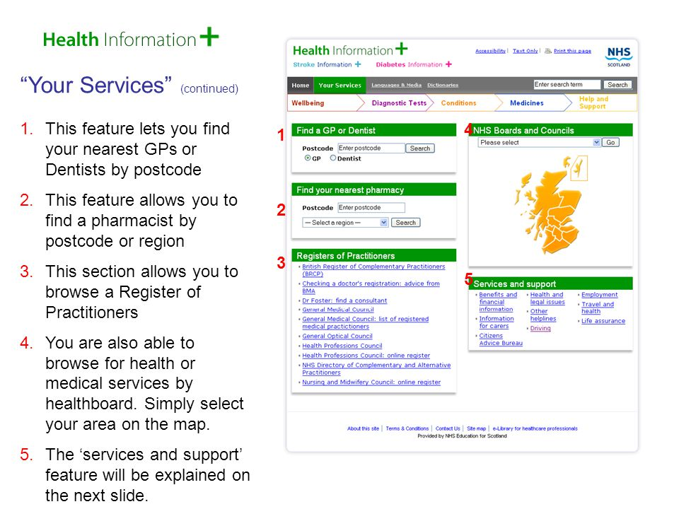 1 2 4 3 5 Your Services (continued) 1.This feature lets you find your nearest GPs or Dentists by postcode 2.This feature allows you to find a pharmacist by postcode or region 3.This section allows you to browse a Register of Practitioners 4.You are also able to browse for health or medical services by healthboard.