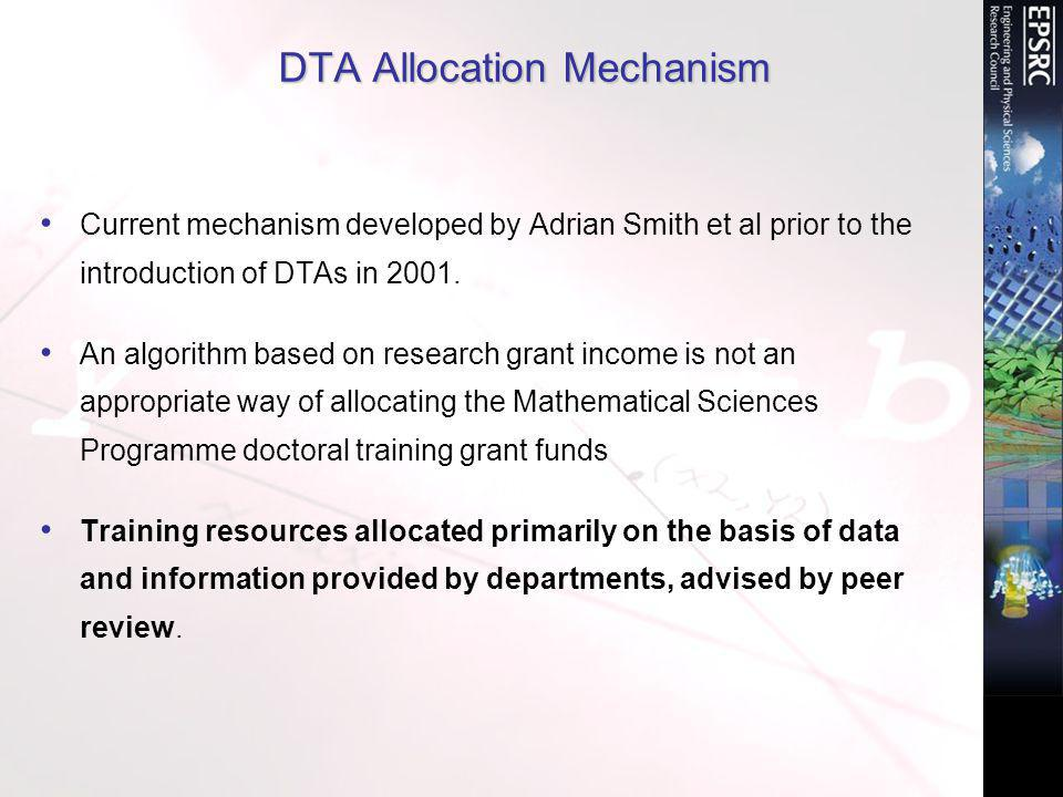 DTA Allocation Mechanism Current mechanism developed by Adrian Smith et al prior to the introduction of DTAs in 2001.