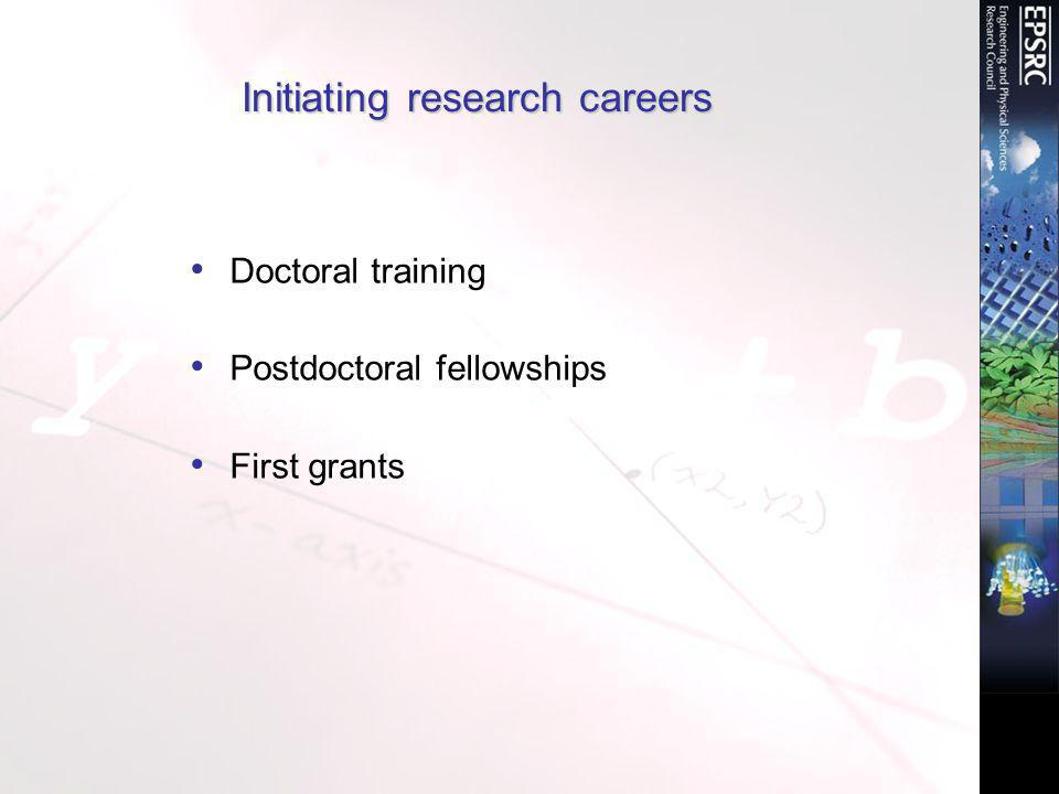 Initiating research careers Doctoral training Postdoctoral fellowships First grants