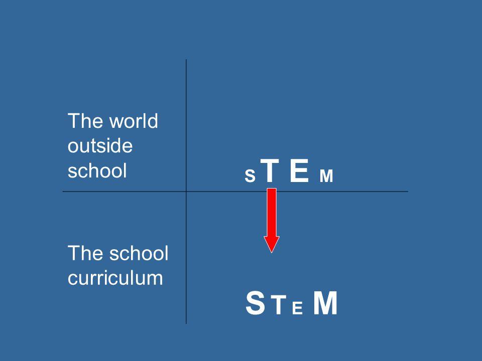 The world outside school S T E M The school curriculum S T E M