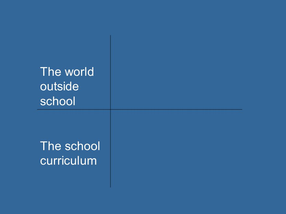The world outside school The school curriculum