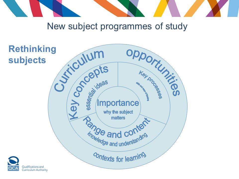 New subject programmes of study Rethinking subjects