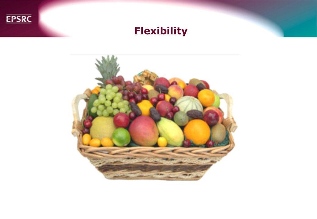 Flexibility lVariety lVersatility lFamiliarity lHealth