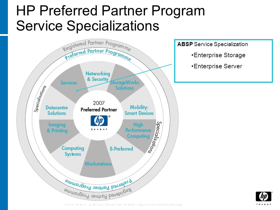 For HP and HP Channel Partner Internal Use.