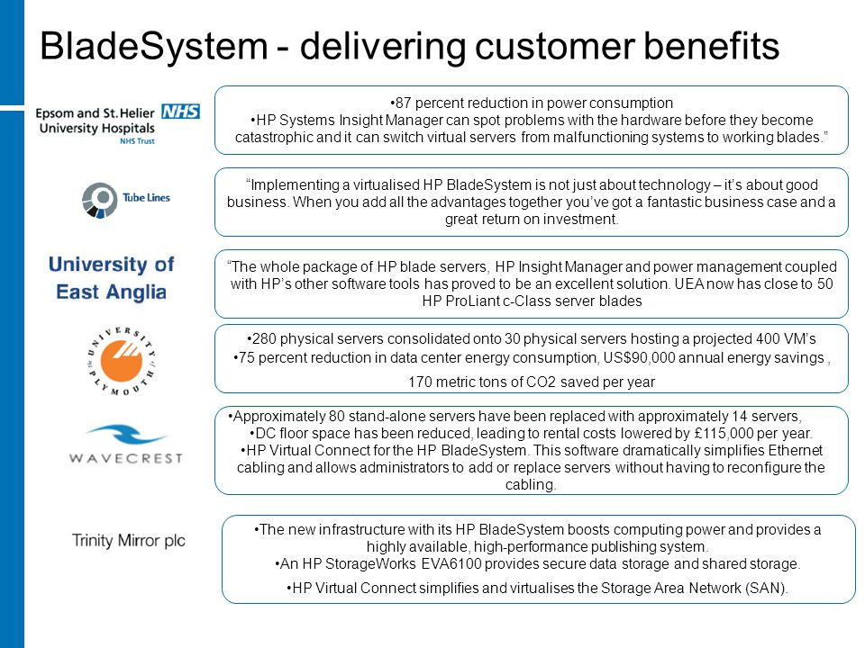 BladeSystem - delivering customer benefits 87 percent reduction in power consumption HP Systems Insight Manager can spot problems with the hardware before they become catastrophic and it can switch virtual servers from malfunctioning systems to working blades. Implementing a virtualised HP BladeSystem is not just about technology – it's about good business.