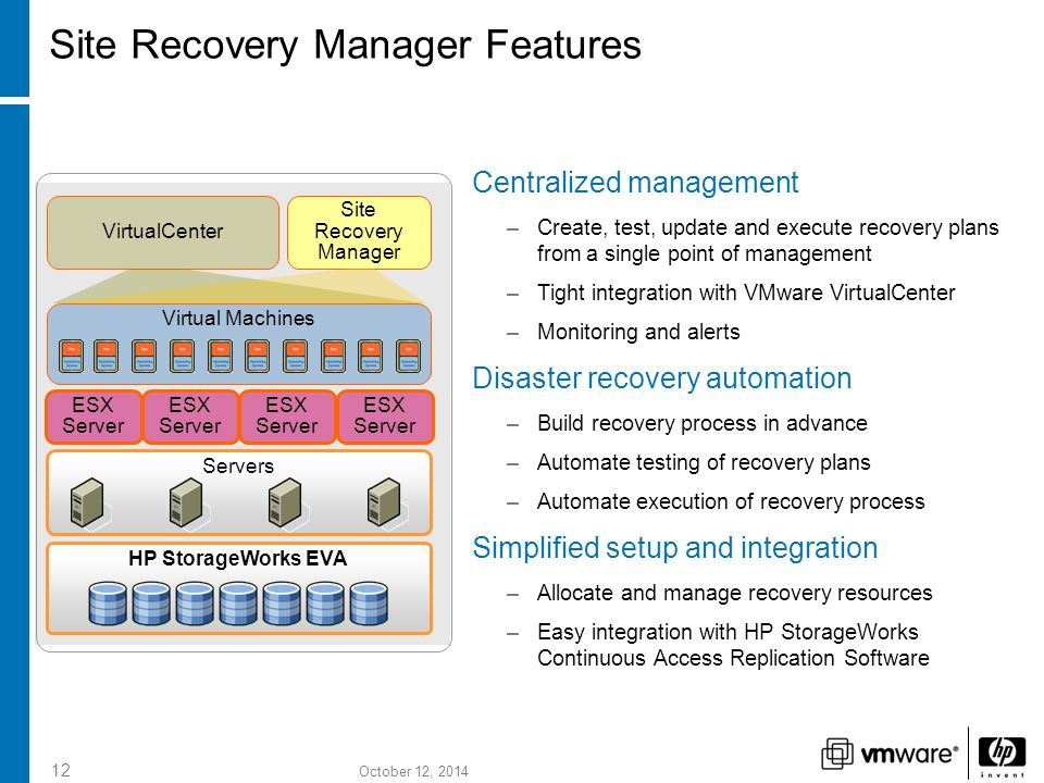 October 12, 2014 12 Site Recovery Manager Features Centralized management –Create, test, update and execute recovery plans from a single point of management –Tight integration with VMware VirtualCenter –Monitoring and alerts Disaster recovery automation –Build recovery process in advance –Automate testing of recovery plans –Automate execution of recovery process Simplified setup and integration –Allocate and manage recovery resources –Easy integration with HP StorageWorks Continuous Access Replication Software HP StorageWorks EVA Servers Virtual Machines ESX Server ESX Server ESX Server ESX Server VirtualCenter Site Recovery Manager