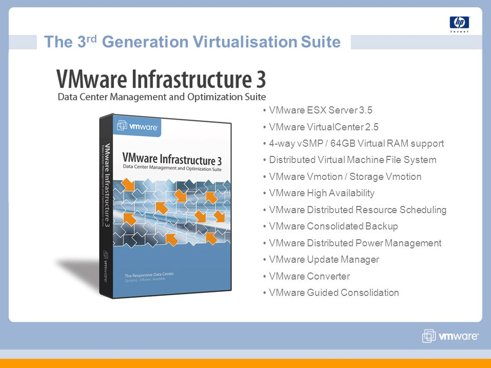 The 3 rd Generation Virtualisation Suite VMware ESX Server 3.5 VMware VirtualCenter 2.5 4-way vSMP / 64GB Virtual RAM support Distributed Virtual Machine File System VMware Vmotion / Storage Vmotion VMware High Availability VMware Distributed Resource Scheduling VMware Consolidated Backup VMware Distributed Power Management VMware Update Manager VMware Converter VMware Guided Consolidation