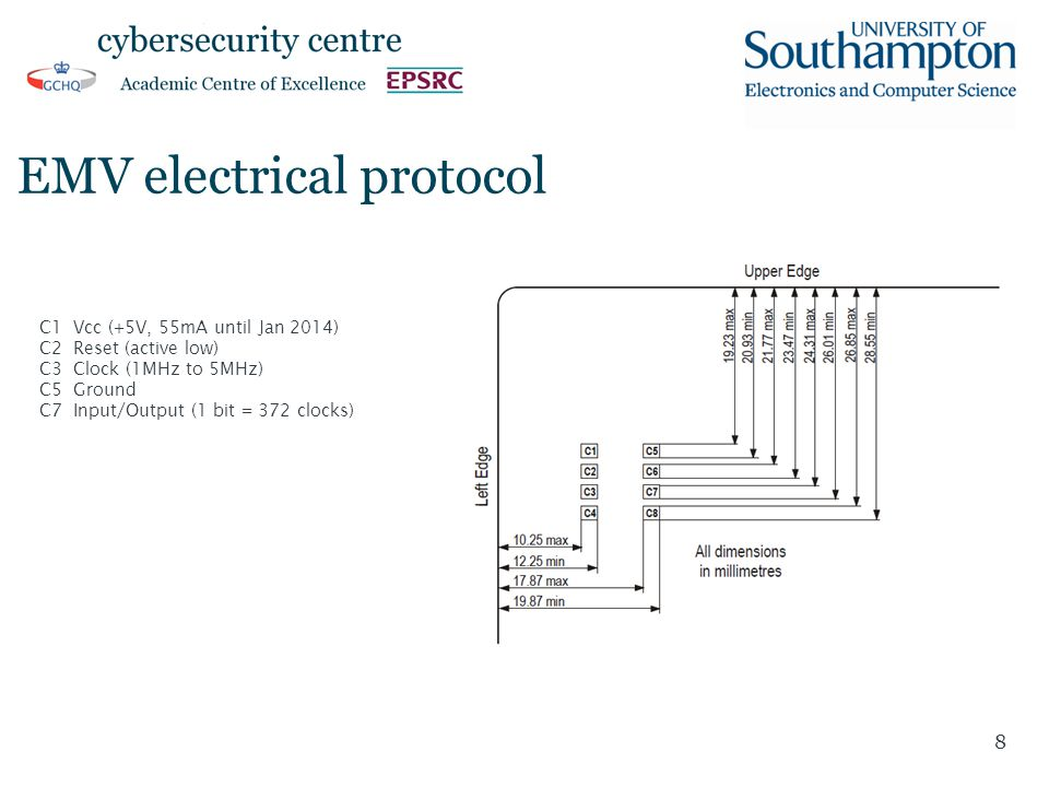 8 EMV electrical protocol C1 Vcc (+5V, 55mA until Jan 2014) C2 Reset (active low) C3 Clock (1MHz to 5MHz) C5 Ground C7 Input/Output (1 bit = 372 clocks)