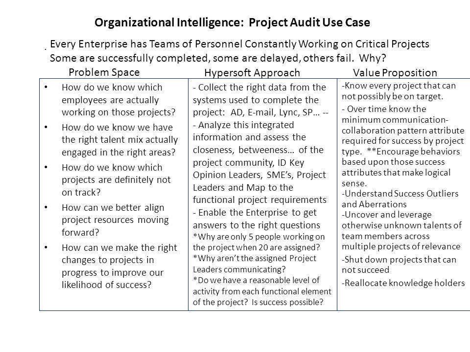 Organizational Intelligence: Project Audit Use Case. Every Enterprise has Teams of Personnel Constantly Working on Critical Projects Some are successf