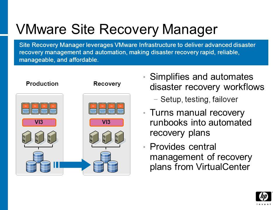 HP Storage Virtualization Adapter