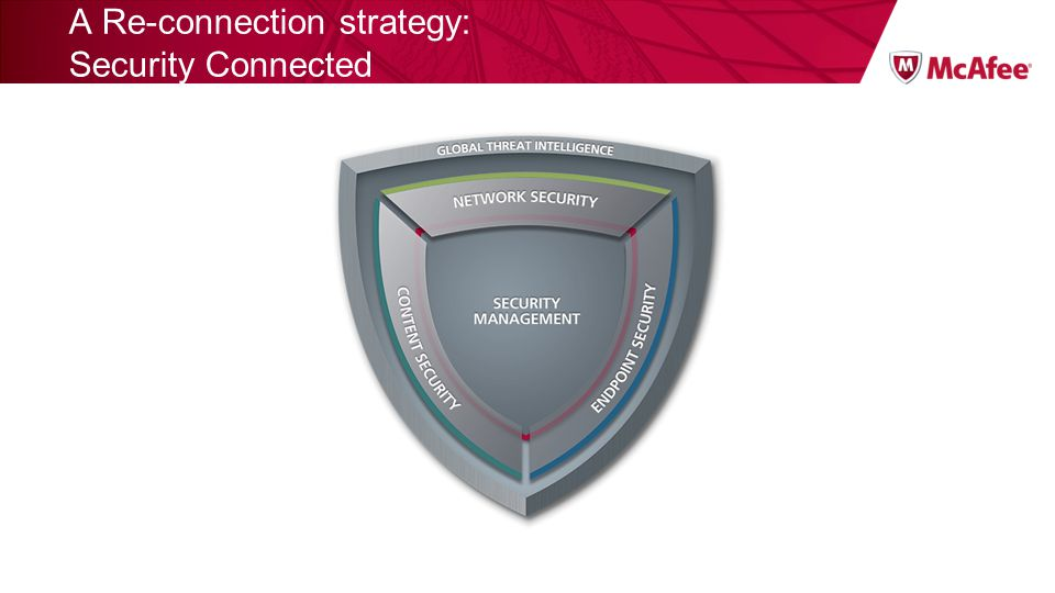A Re-connection strategy: Security Connected