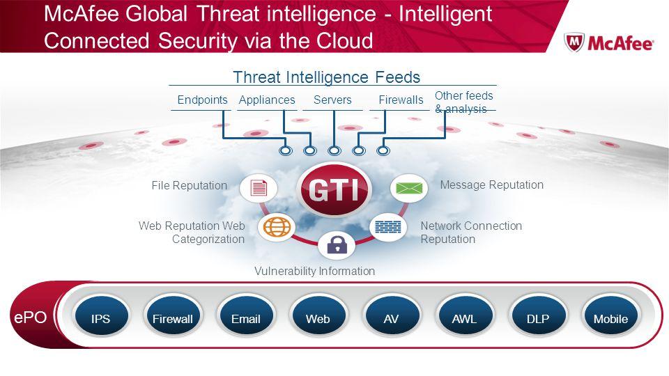 McAfee Global Threat intelligence - Intelligent Connected Security via the Cloud EmailFirewall IPS DLPWebAWL ePO AV File Reputation Web Reputation Web