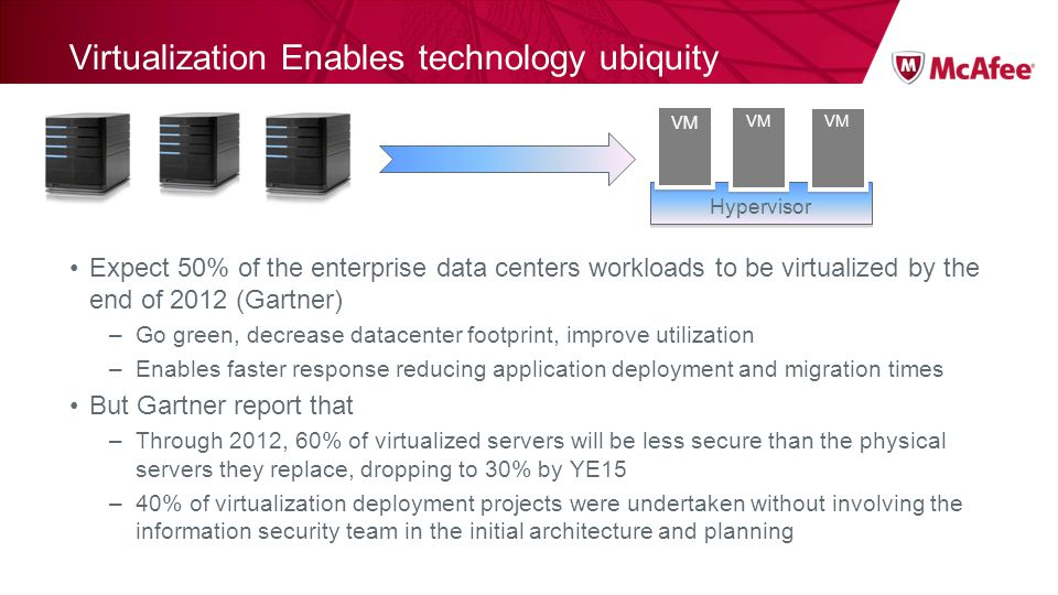 Virtualization Enables technology ubiquity Expect 50% of the enterprise data centers workloads to be virtualized by the end of 2012 (Gartner) –Go gree