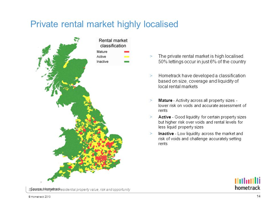 14 © Hometrack 2013 Specialist insight on residential property value, risk and opportunity Private rental market highly localised Source: Hometrack >The private rental market is high localised.