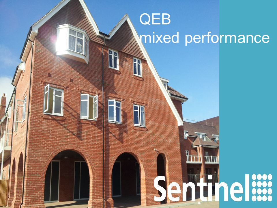 QEB mixed performance